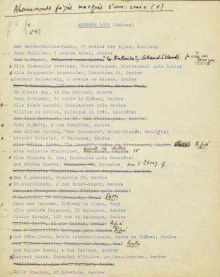 Membres de Présence 1933