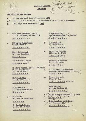 Anciens abonnés de Présence 1935-1936